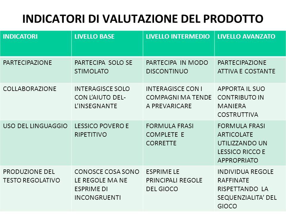 INDICATORI DI VALUTAZIONE DEL PRODOTTO