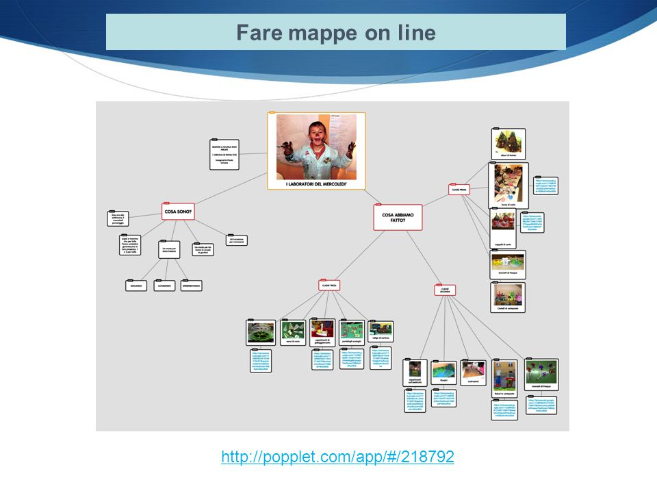 Fare mappe on line http://popplet.com/app/#/218792