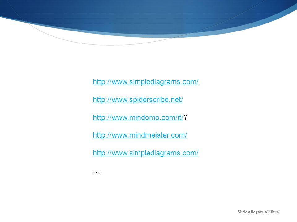 http://www.simplediagrams.com/ http://www.spiderscribe.net/