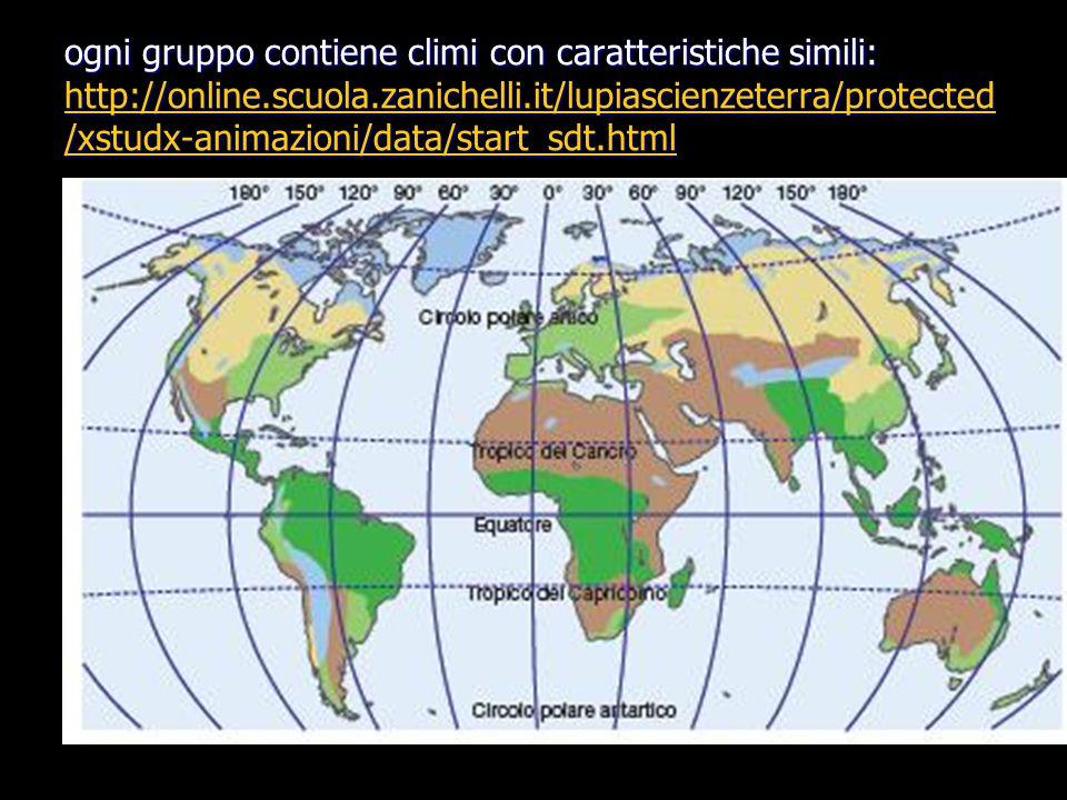 ogni gruppo contiene climi con caratteristiche simili: http://online