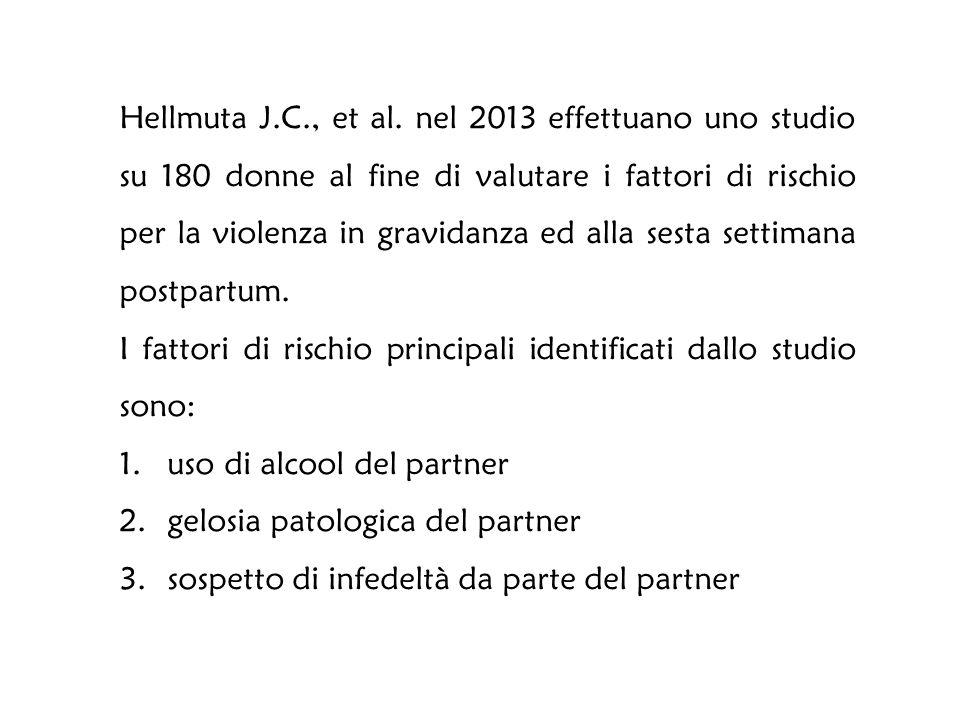 Hellmuta J.C., et al. nel 2013 effettuano uno studio su 180 donne al fine di valutare i fattori di rischio per la violenza in gravidanza ed alla sesta settimana postpartum.