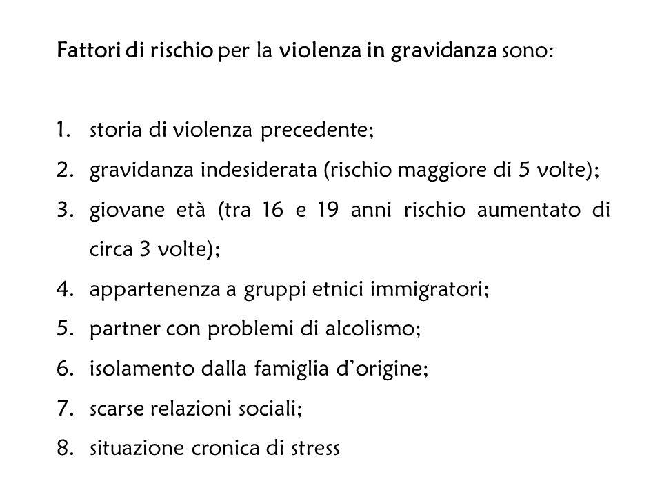 Fattori di rischio per la violenza in gravidanza sono: