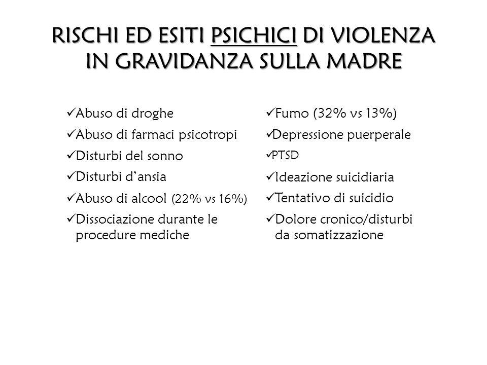 RISCHI ED ESITI PSICHICI DI VIOLENZA IN GRAVIDANZA SULLA MADRE
