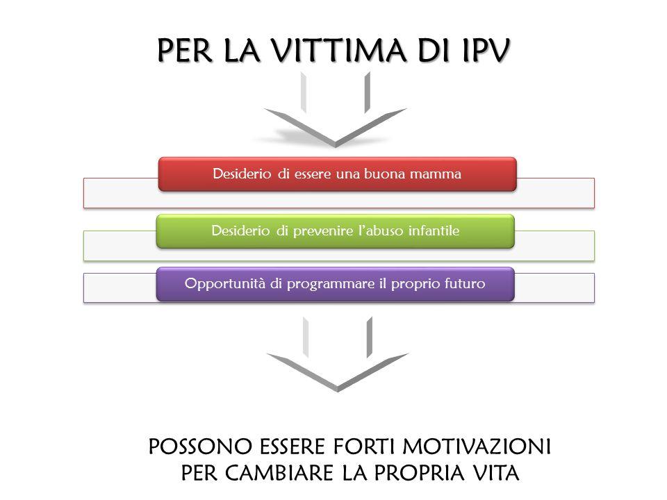 PER LA VITTIMA DI IPV POSSONO ESSERE FORTI MOTIVAZIONI
