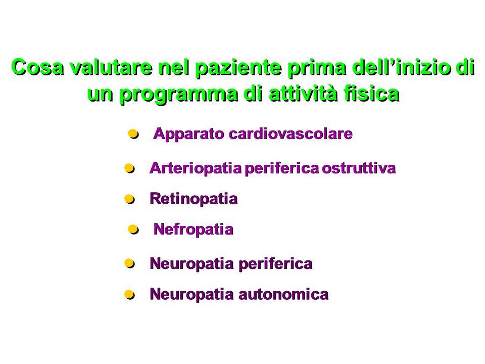 Cosa valutare nel paziente prima dell'inizio di un programma di attività fisica