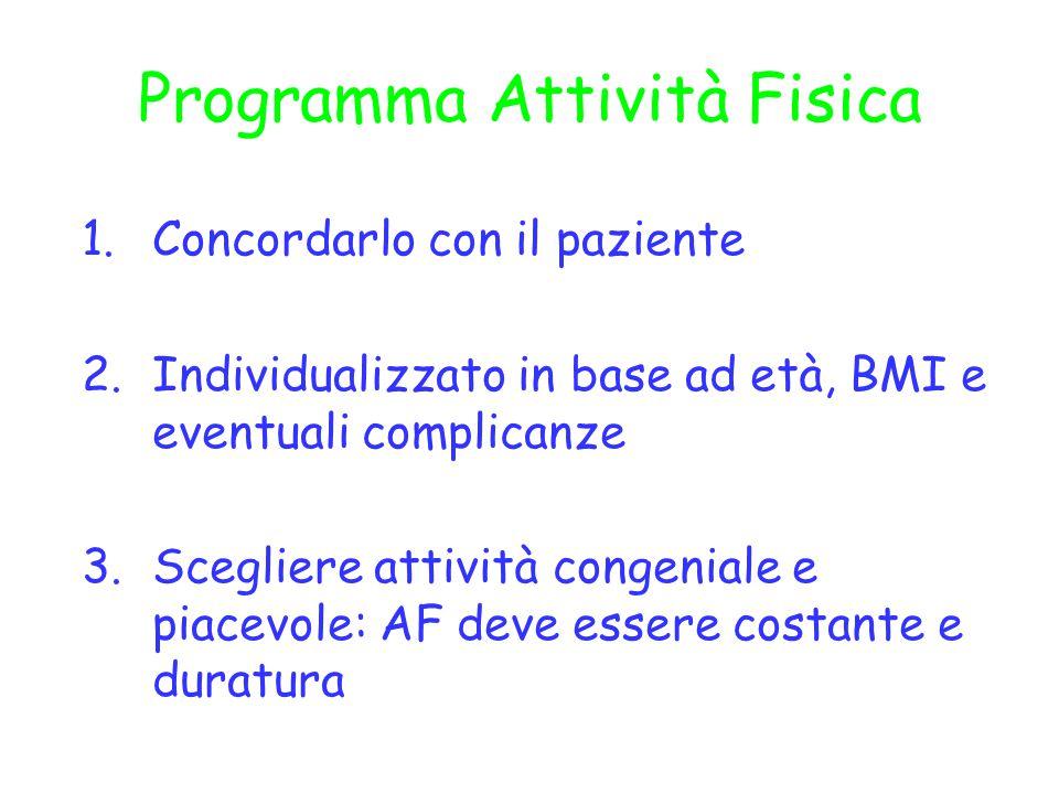 Programma Attività Fisica