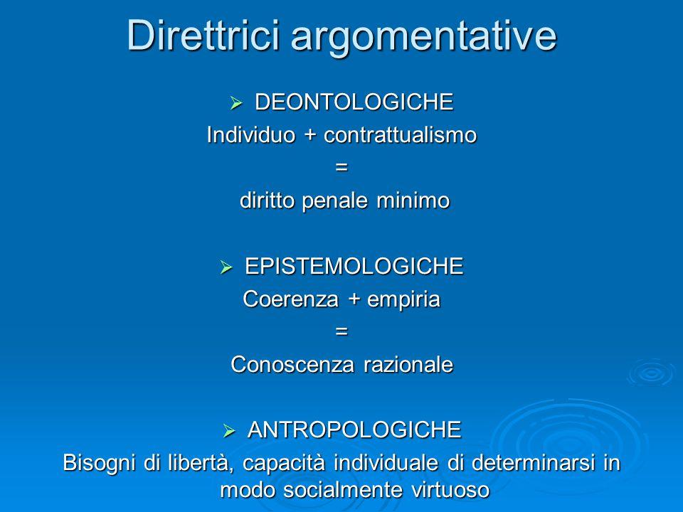Direttrici argomentative