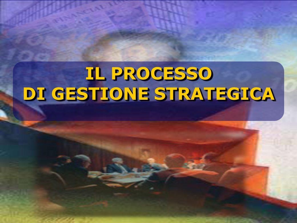DI GESTIONE STRATEGICA