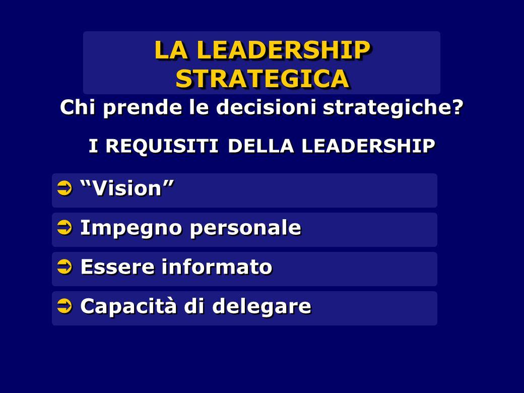 LA LEADERSHIP STRATEGICA