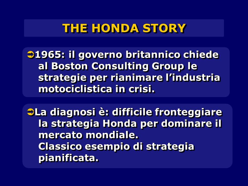 THE HONDA STORY 1965: il governo britannico chiede al Boston Consulting Group le strategie per rianimare l'industria motociclistica in crisi.