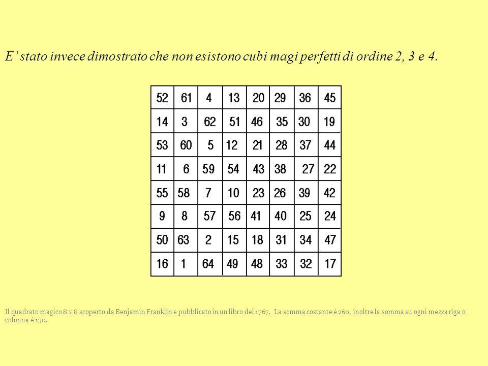 E' stato invece dimostrato che non esistono cubi magi perfetti di ordine 2, 3 e 4.