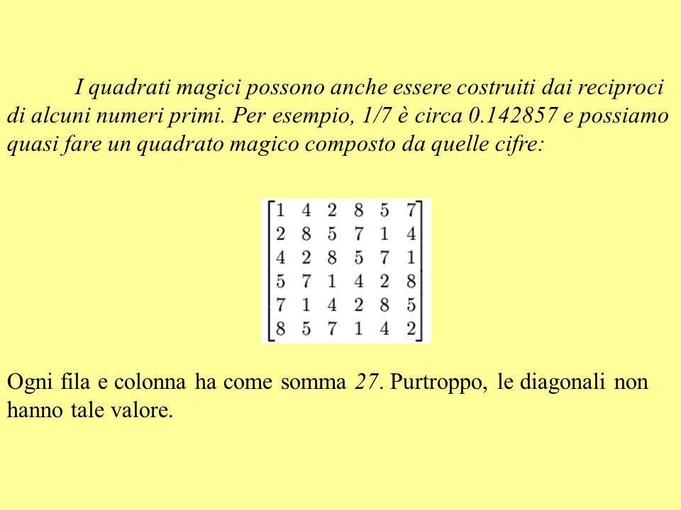 I quadrati magici possono anche essere costruiti dai reciproci di alcuni numeri primi. Per esempio, 1/7 è circa 0.142857 e possiamo quasi fare un quadrato magico composto da quelle cifre: