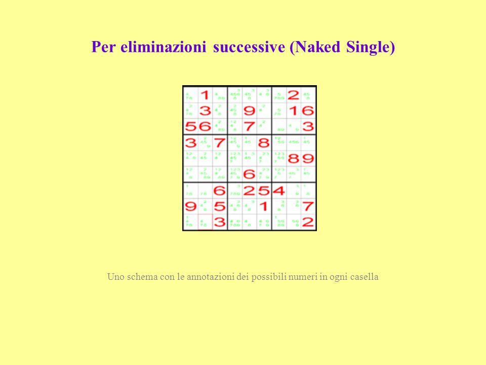 Per eliminazioni successive (Naked Single)