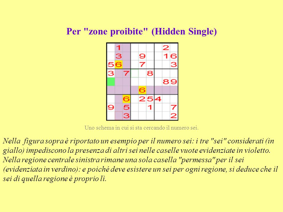 Per zone proibite (Hidden Single)