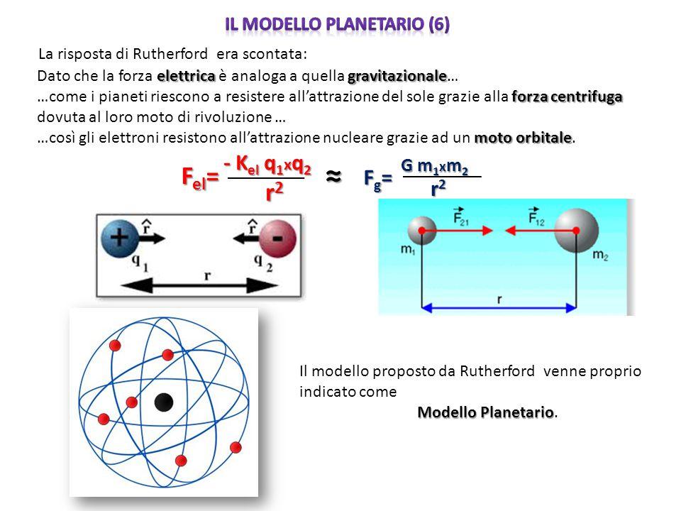 Il modello Planetario (6)