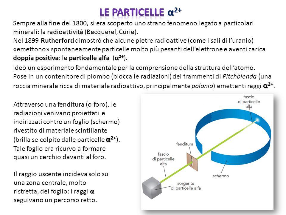 Le particelle α2+ Sempre alla fine del 1800, si era scoperto uno strano fenomeno legato a particolari minerali: la radioattività (Becquerel, Curie).