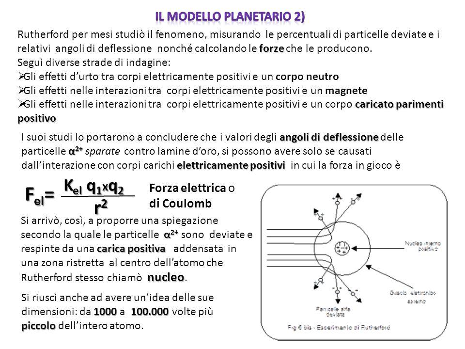Il modello Planetario 2)