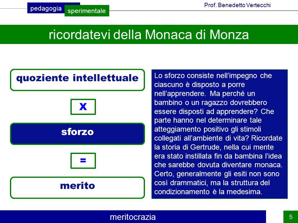 ricordatevi della Monaca di Monza