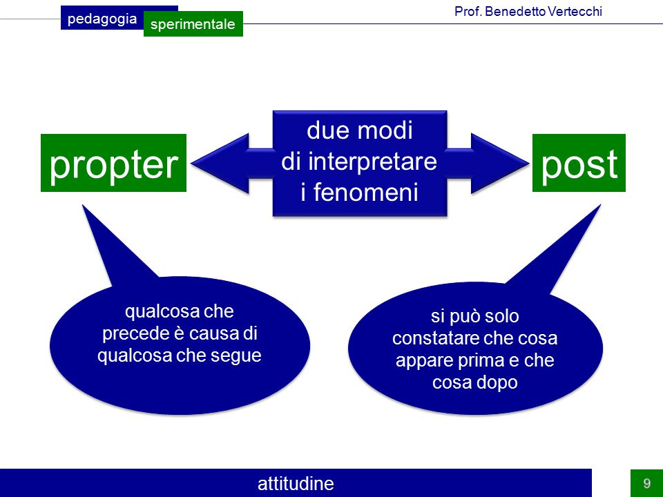propter post due modi di interpretare i fenomeni