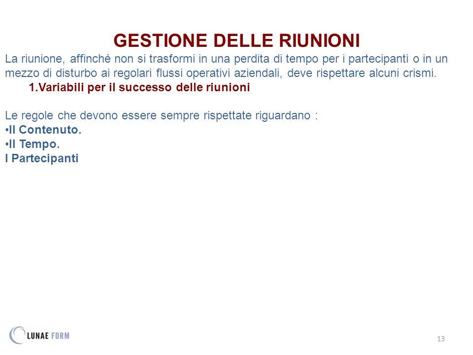 GESTIONE DELLE RIUNIONI