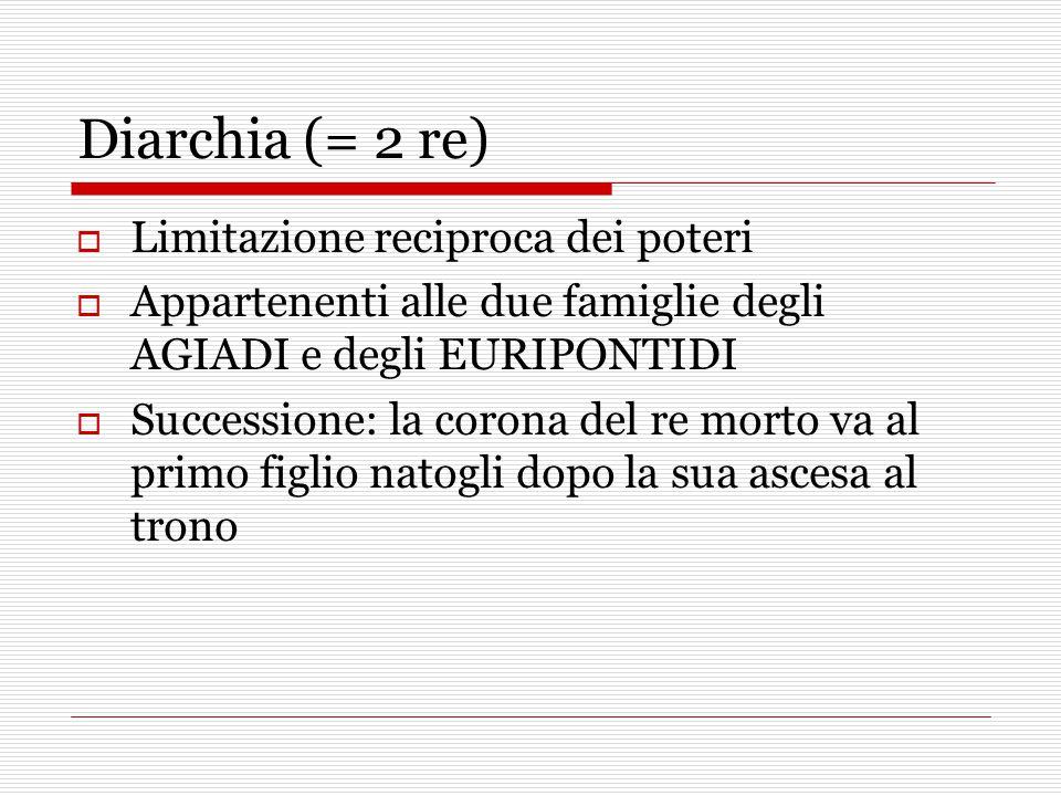 Diarchia (= 2 re) Limitazione reciproca dei poteri