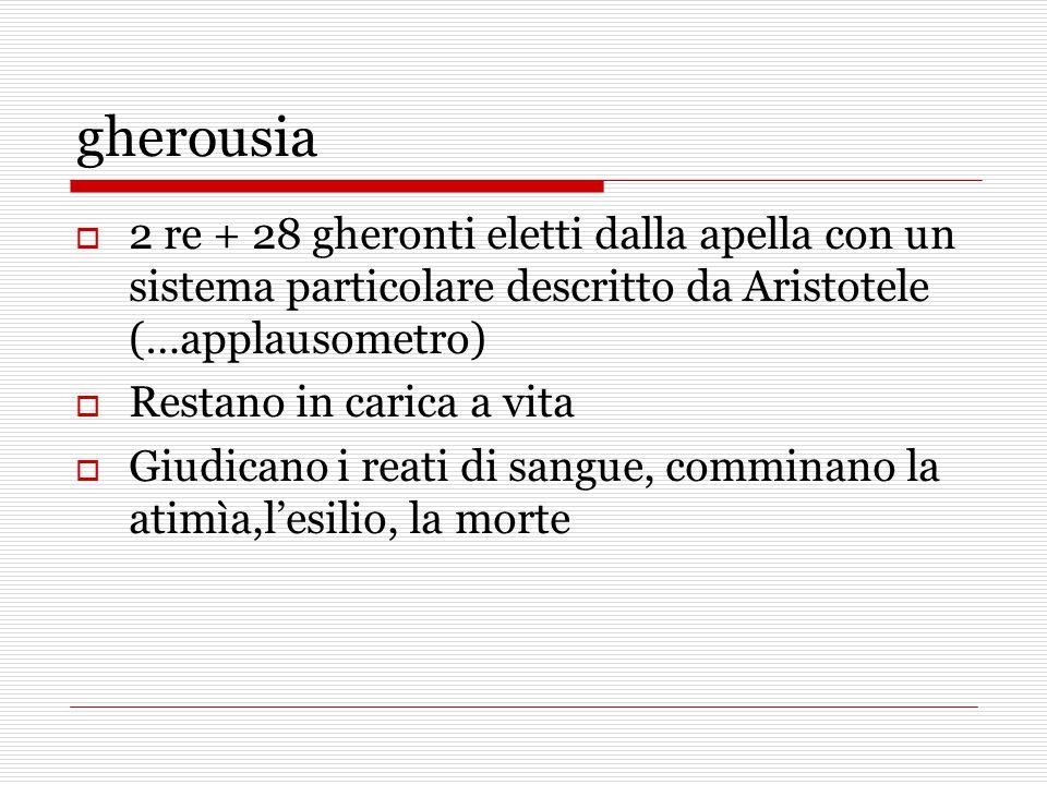 gherousia 2 re + 28 gheronti eletti dalla apella con un sistema particolare descritto da Aristotele (…applausometro)