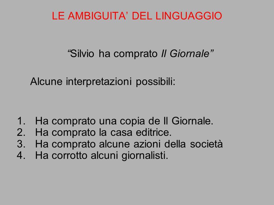LE AMBIGUITA' DEL LINGUAGGIO