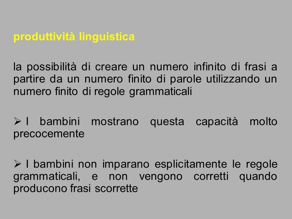 produttività linguistica