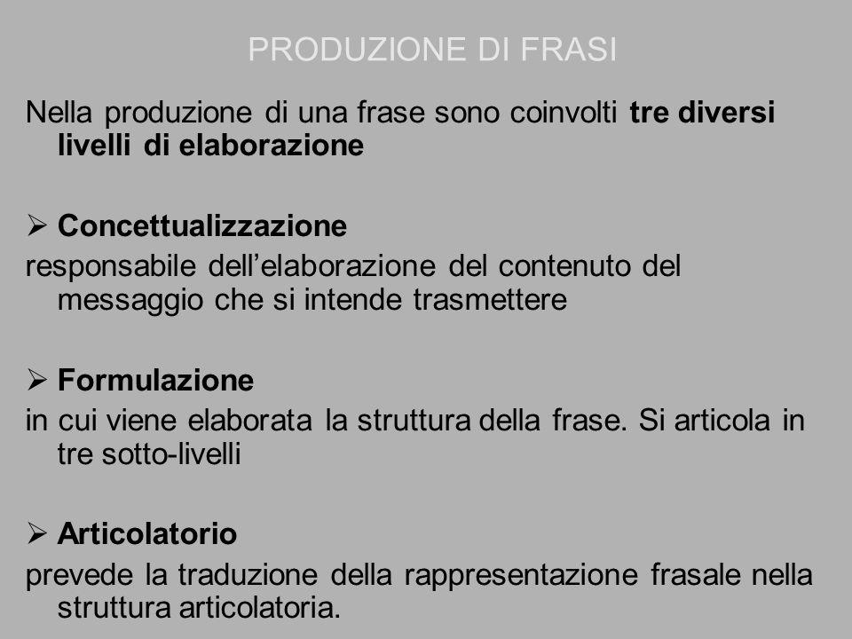 PRODUZIONE DI FRASI Nella produzione di una frase sono coinvolti tre diversi livelli di elaborazione.