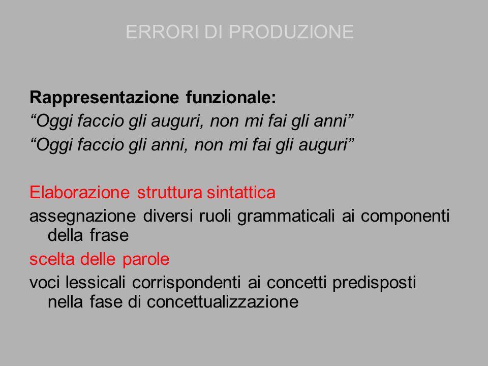 ERRORI DI PRODUZIONE Rappresentazione funzionale:
