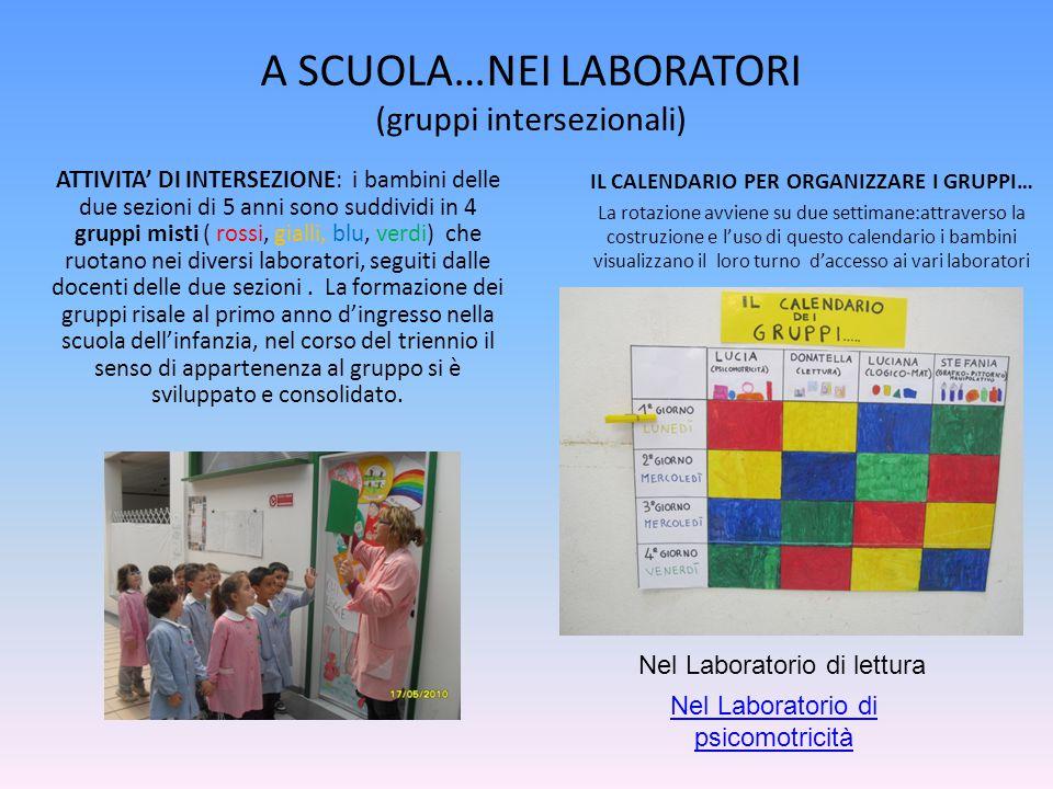 A SCUOLA…NEI LABORATORI (gruppi intersezionali)