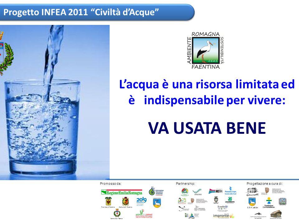 L'acqua è una risorsa limitata ed è indispensabile per vivere:
