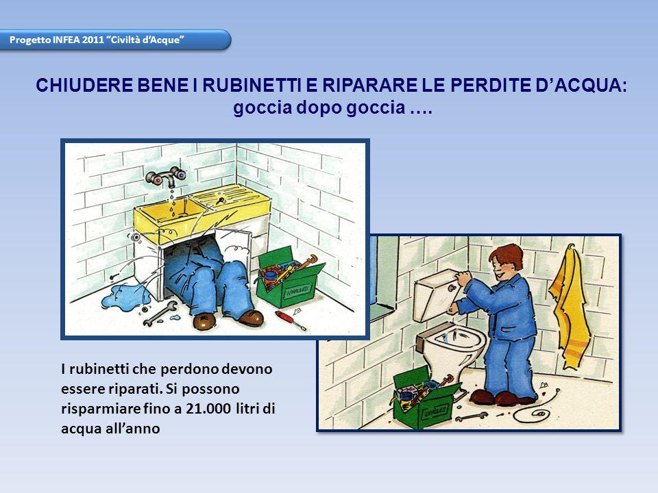 CHIUDERE BENE I RUBINETTI E RIPARARE LE PERDITE D'ACQUA: