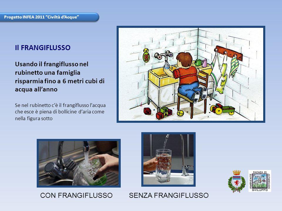 Progetto INFEA 2011 Civiltà d'Acque