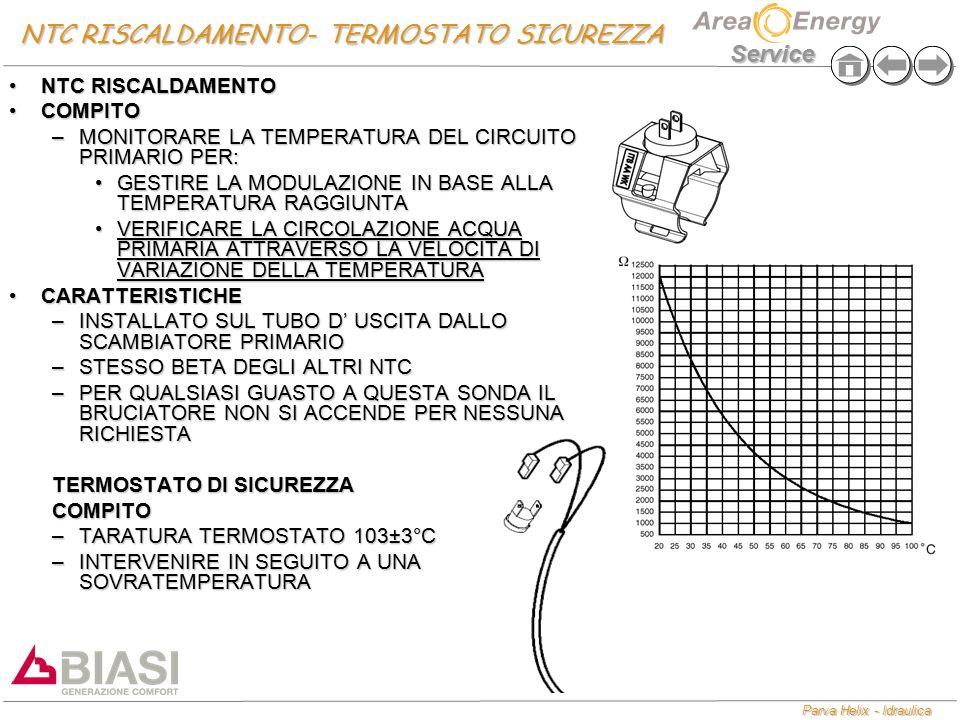 NTC RISCALDAMENTO- TERMOSTATO SICUREZZA