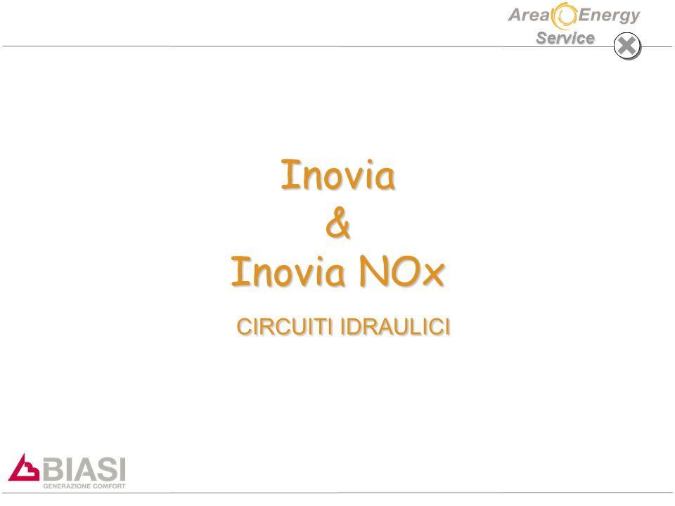 Inovia & Inovia NOx CIRCUITI IDRAULICI