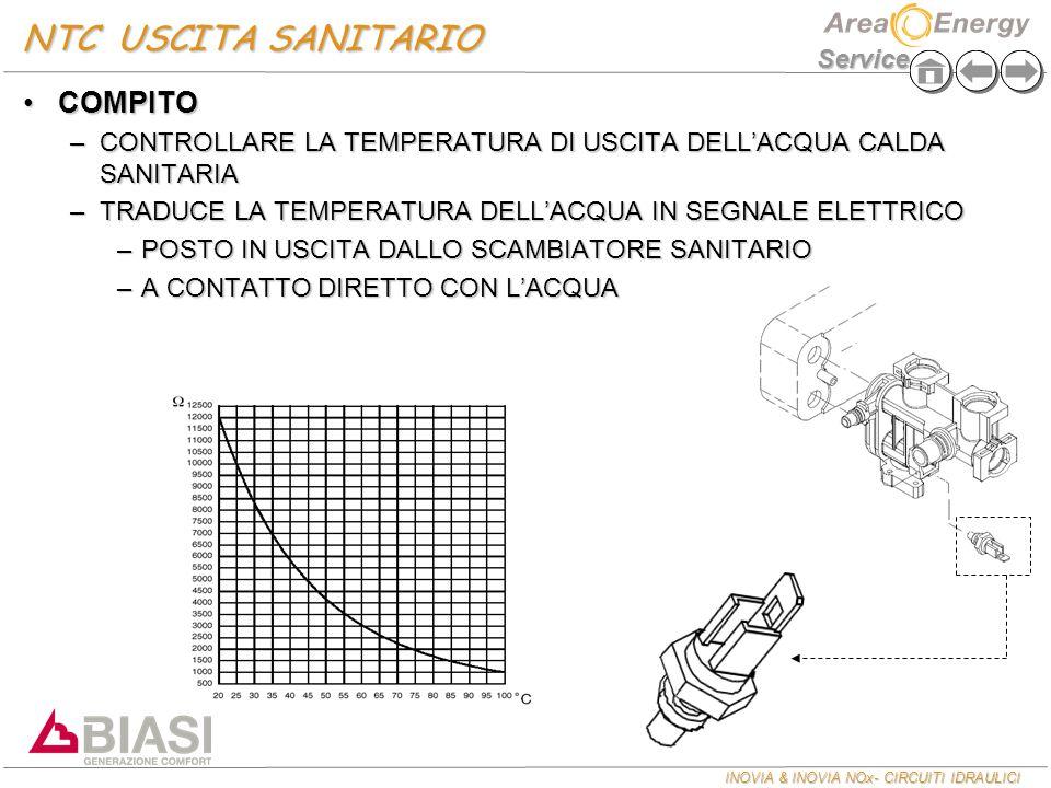 NTC USCITA SANITARIO COMPITO