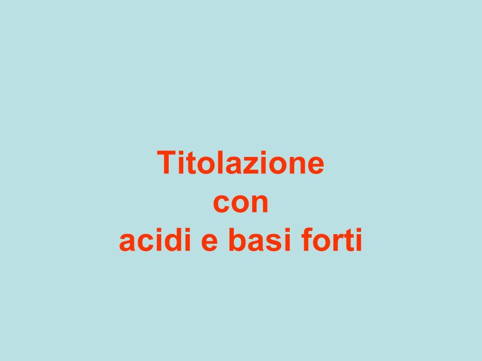 Titolazione con acidi e basi forti