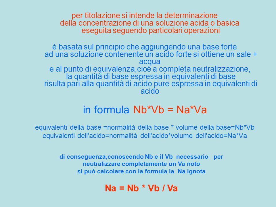 in formula Nb*Vb = Na*Va