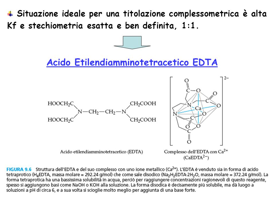 Acido Etilendiamminotetracetico EDTA