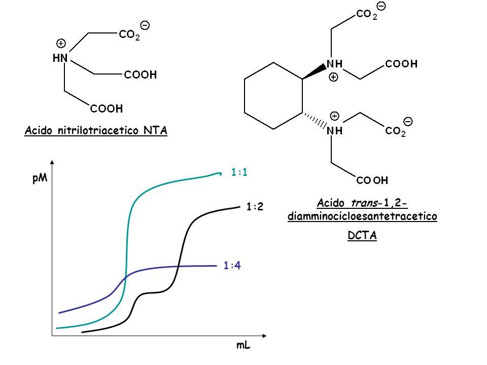Acido nitrilotriacetico NTA