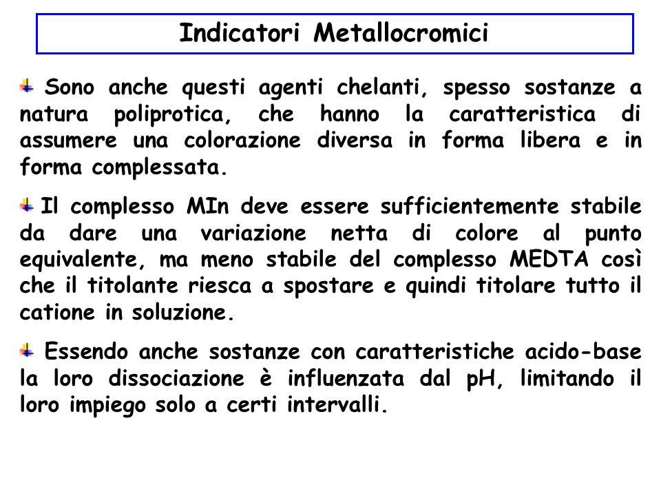 Indicatori Metallocromici