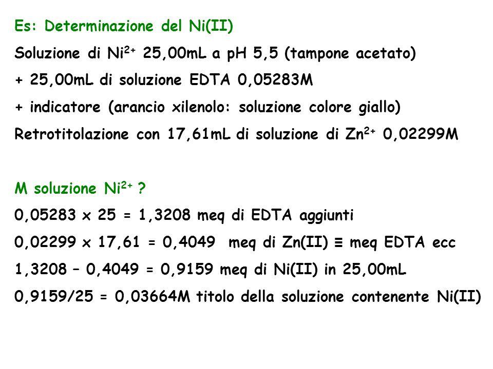 Es: Determinazione del Ni(II)