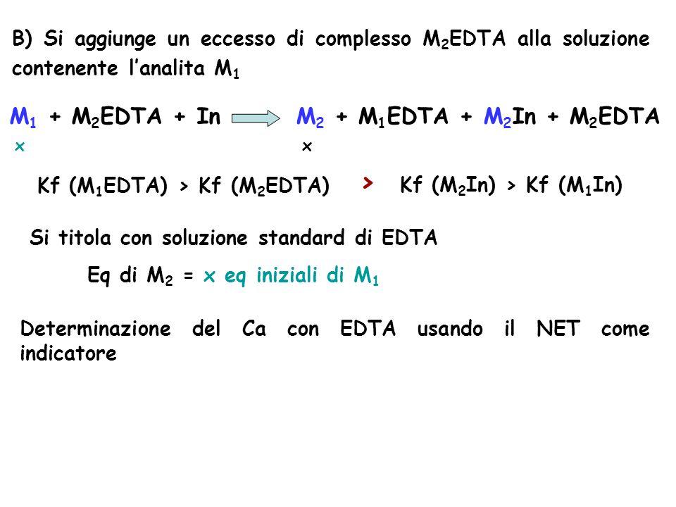 > M1 + M2EDTA + In M2 + M1EDTA + M2In + M2EDTA