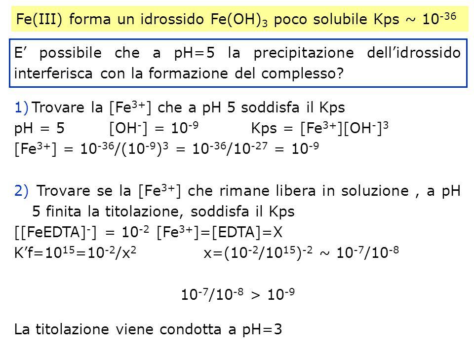 Fe(III) forma un idrossido Fe(OH)3 poco solubile Kps ~ 10-36