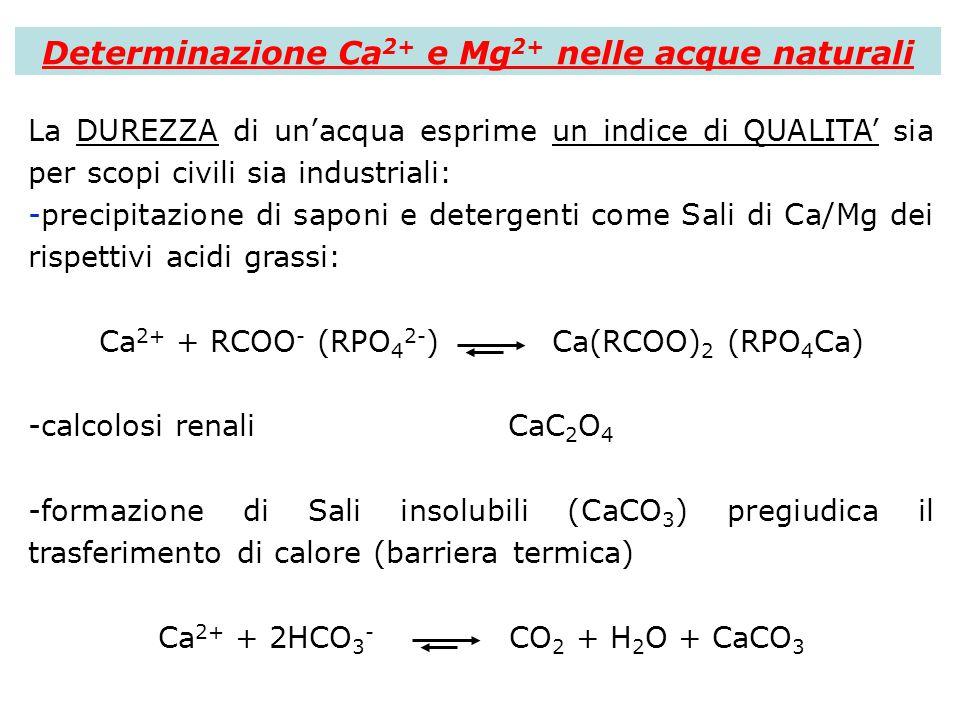Determinazione Ca2+ e Mg2+ nelle acque naturali