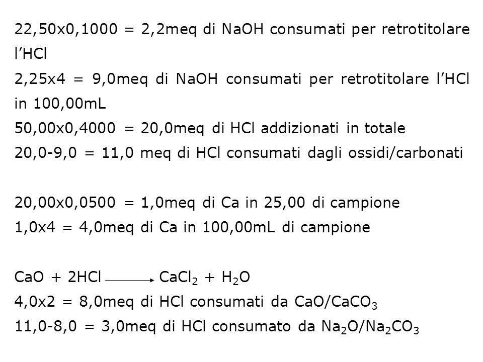 22,50x0,1000 = 2,2meq di NaOH consumati per retrotitolare l'HCl