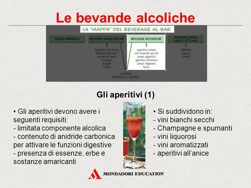 Le bevande alcoliche Gli aperitivi (1)