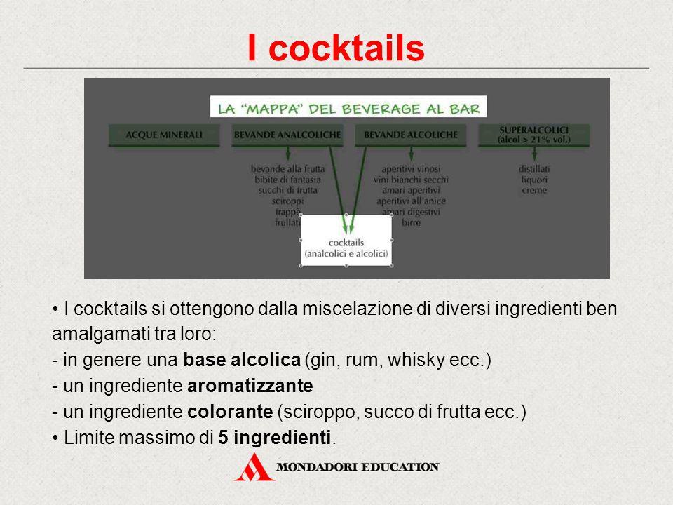 I cocktails • I cocktails si ottengono dalla miscelazione di diversi ingredienti ben amalgamati tra loro:
