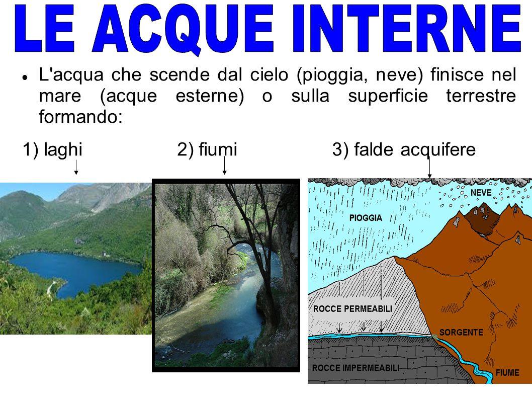 1) laghi 2) fiumi 3) falde acquifere